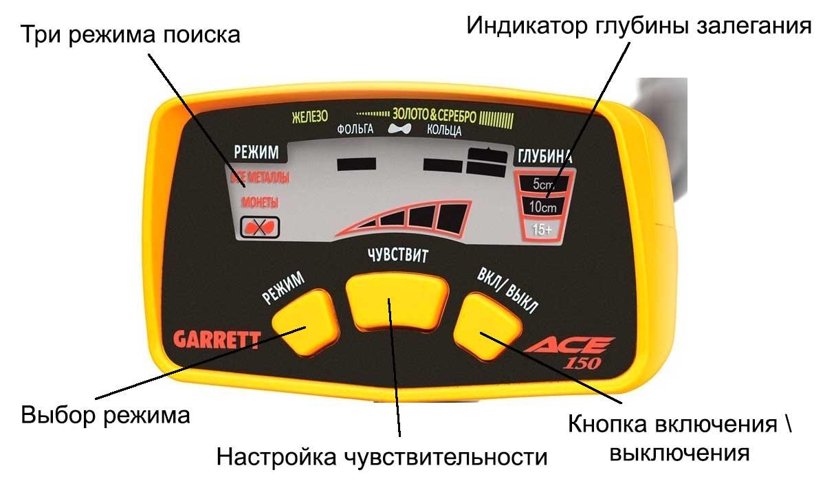Экран Ace 150