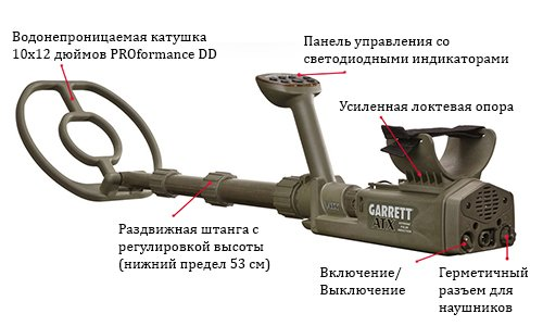 Схема металлоискателя Garrett ATX